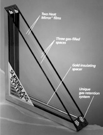 Efficient Window